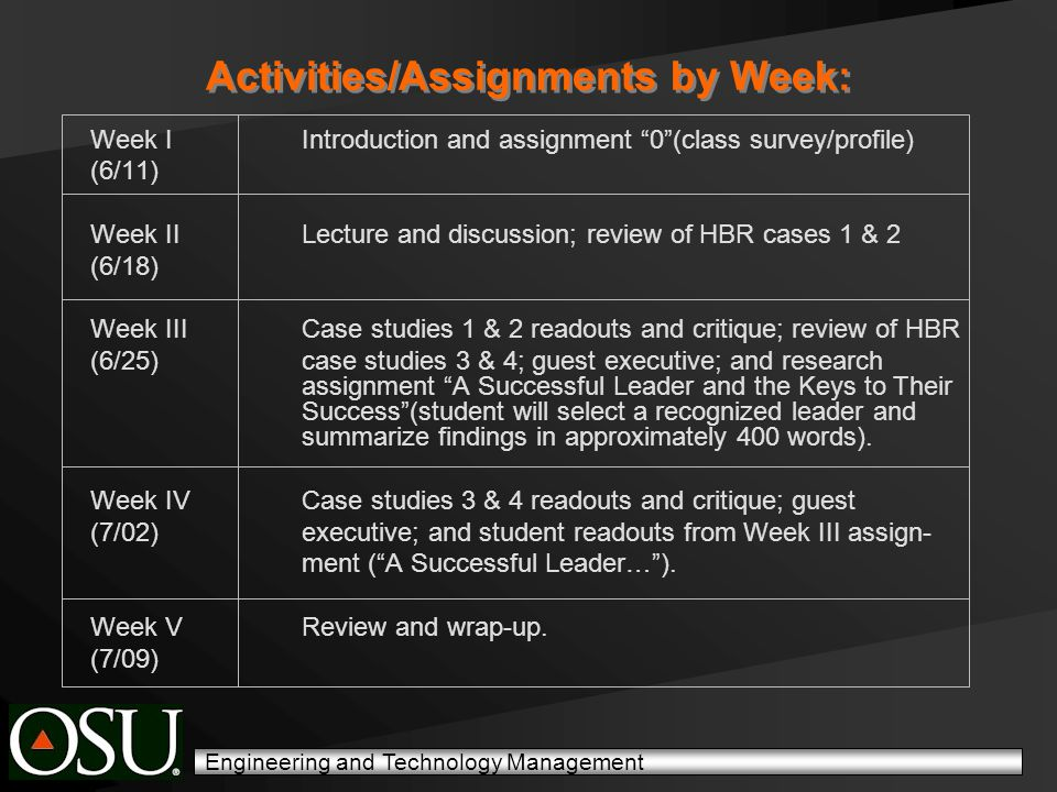 Engineering and Technology Management Activities/Assignments by Week: Week IIntroduction and assignment 0 (class survey/profile) (6/11) Week IILecture and discussion; review of HBR cases 1 & 2 (6/18) Week IIICase studies 1 & 2 readouts and critique; review of HBR (6/25)case studies 3 & 4; guest executive; and research assignment A Successful Leader and the Keys to Their Success (student will select a recognized leader and summarize findings in approximately 400 words).