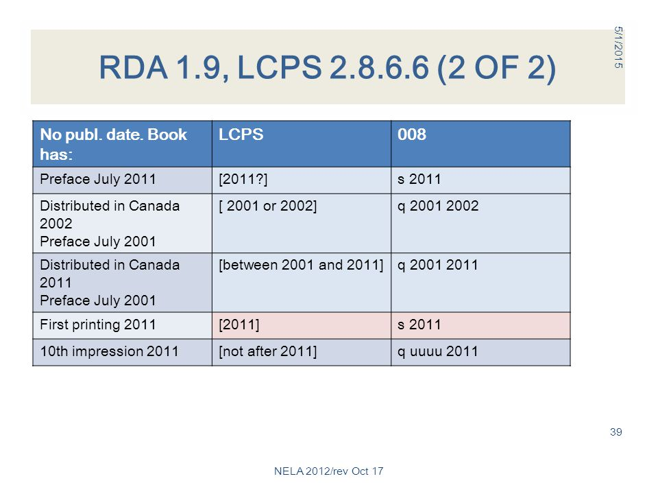 RDA 1.9, LCPS 2.8.6.6 (2 OF 2) No publ. date.