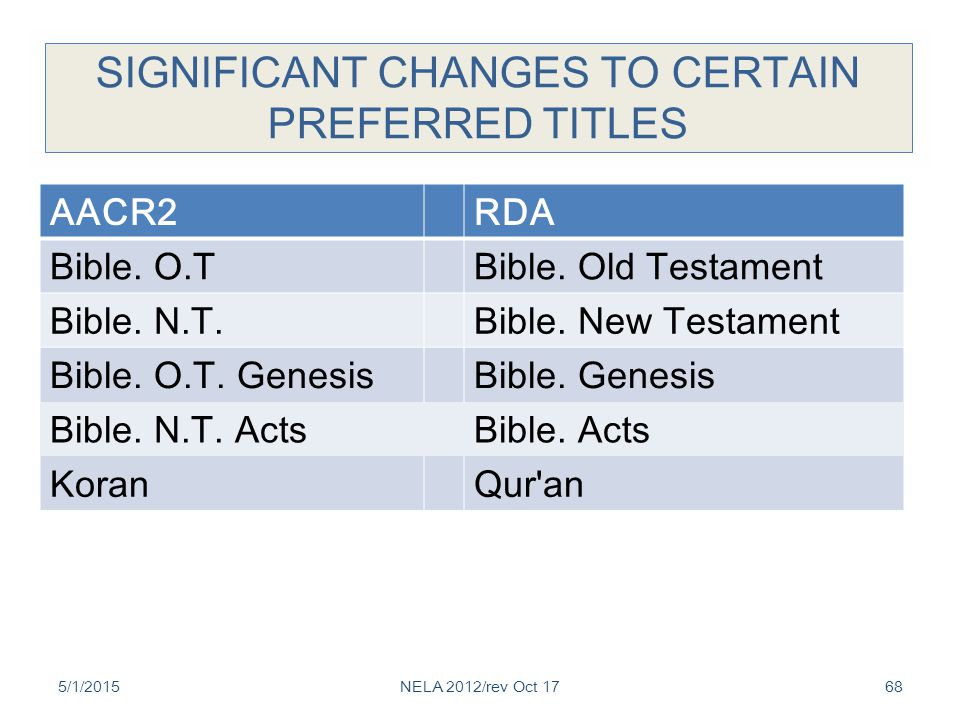 SIGNIFICANT CHANGES TO CERTAIN PREFERRED TITLES 5/1/2015NELA 2012/rev Oct 1768 AACR2RDA Bible.