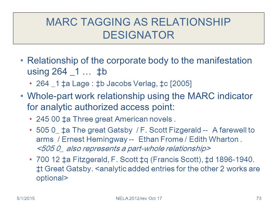 MARC TAGGING AS RELATIONSHIP DESIGNATOR Relationship of the corporate body to the manifestation using 264 _1 … ‡b 264 _1 ‡a Lage : ‡b Jacobs Verlag, ‡