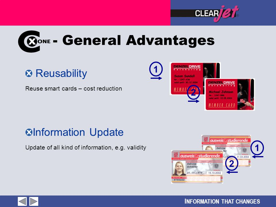 I NFORMATION THAT CHANGES - General Advantages Information Update Update of all kind of information, e.g. validity 1 2 1 2 Reusability Reuse smart car