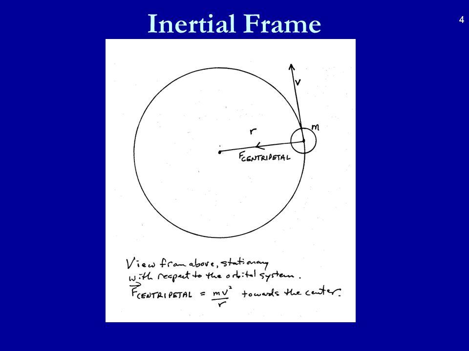 4 Inertial Frame