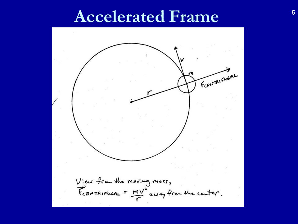 5 Accelerated Frame