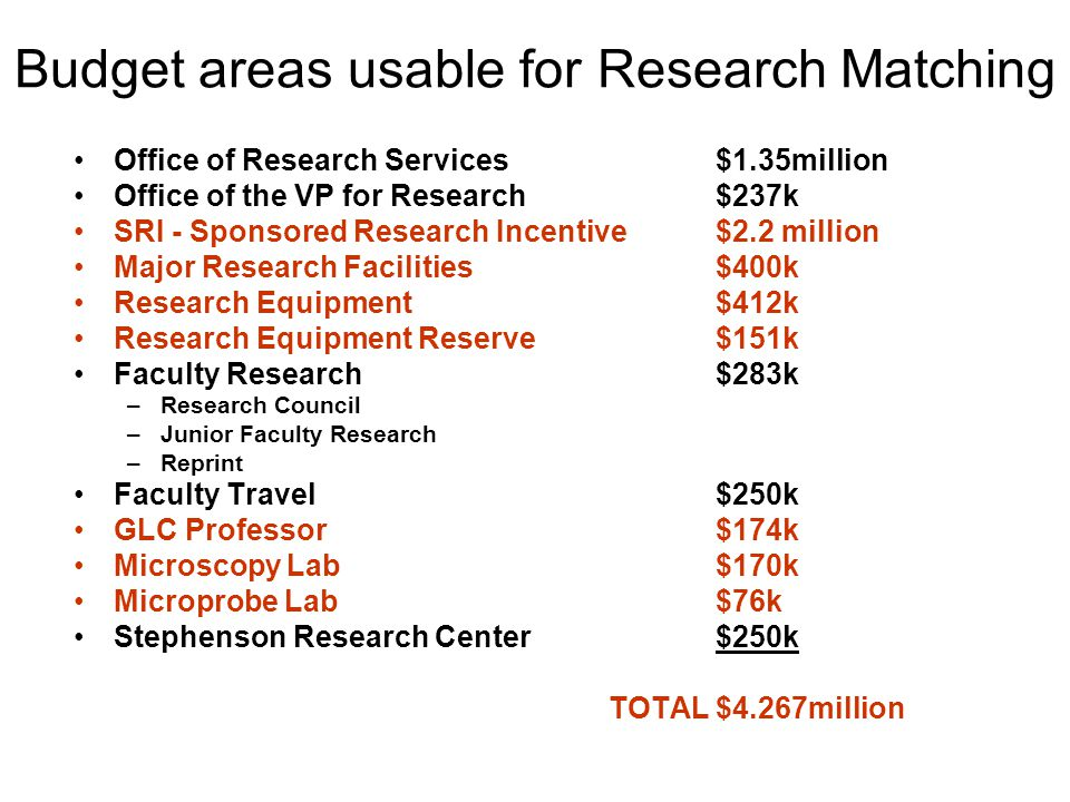 Budget areas usable for Research Matching Office of Research Services$1.35million Office of the VP for Research$237k SRI - Sponsored Research Incentive $2.2 million Major Research Facilities$400k Research Equipment$412k Research Equipment Reserve$151k Faculty Research$283k –Research Council –Junior Faculty Research –Reprint Faculty Travel$250k GLC Professor$174k Microscopy Lab$170k Microprobe Lab$76k Stephenson Research Center$250k TOTAL$4.267million