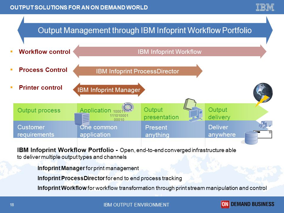 OUTPUT SOLUTIONS FOR AN ON DEMAND WORLD 18 IBM OUTPUT ENVIRONMENT Output Management through IBM Infoprint Workflow Portfolio IBM Infoprint Manager IBM Infoprint ProcessDirector IBM Infoprint Workflow  Workflow control  Process Control  Printer control Output process Customer requirements Application Output presentation Output delivery Present anything Deliver anywhere 100011 111010001 00010 One common application IBM Infoprint Workflow Portfolio - Open, end-to-end converged infrastructure able to deliver multiple output types and channels Infoprint Manager for print management Infoprint ProcessDirector for end to end process tracking Infoprint Workflow for workflow transformation through print stream manipulation and control
