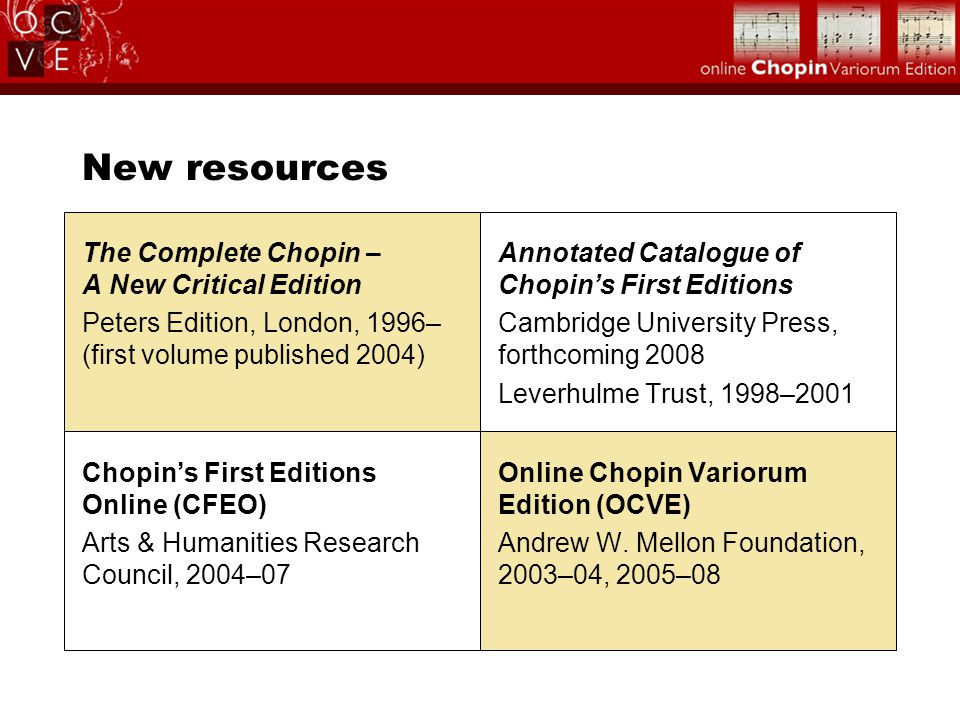 New resources The Complete Chopin – A New Critical Edition Peters Edition, London, 1996– (first volume published 2004) Annotated Catalogue of Chopin's