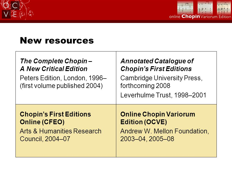 New resources The Complete Chopin – A New Critical Edition Peters Edition, London, 1996– (first volume published 2004) Annotated Catalogue of Chopin's First Editions Cambridge University Press, forthcoming 2008 Leverhulme Trust, 1998–2001 Chopin's First Editions Online (CFEO) Arts & Humanities Research Council, 2004–07 Online Chopin Variorum Edition (OCVE) Andrew W.