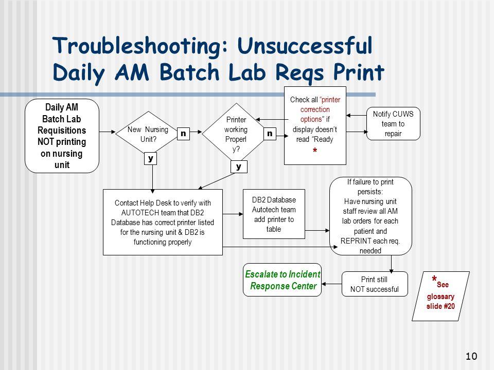 10 Troubleshooting: Unsuccessful Daily AM Batch Lab Reqs Print Daily AM Batch Lab Requisitions NOT printing on nursing unit New Nursing Unit.