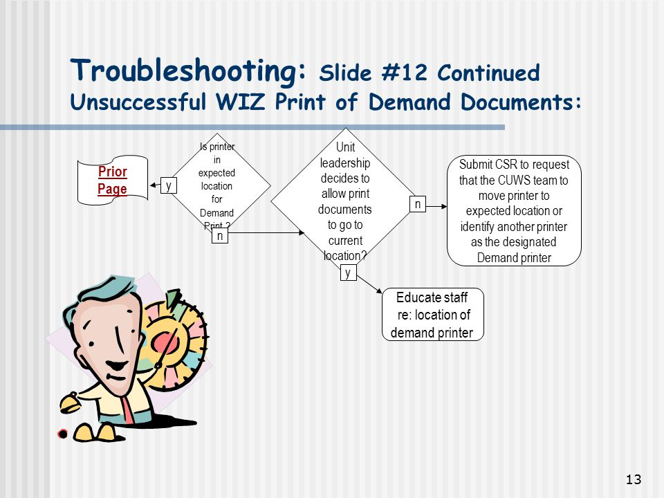 13 Troubleshooting: Slide #12 Continued Unsuccessful WIZ Print of Demand Documents: y Is printer in expected location for Demand Print .