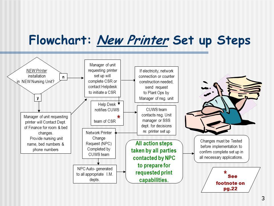 3 Flowchart: New Printer Set up Steps NEW Printer installation in NEW Nursing Unit.