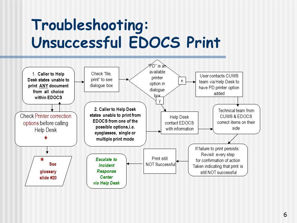 6 Troubleshooting: Unsuccessful EDOCS Print 1.