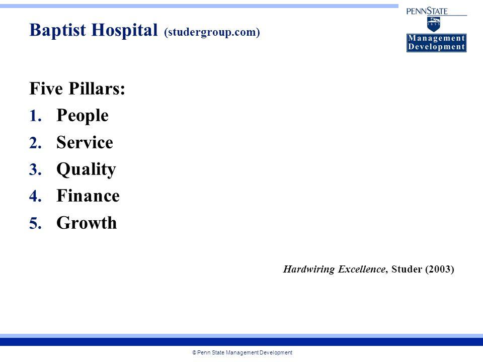 © Penn State Management Development Five Pillars: 1.