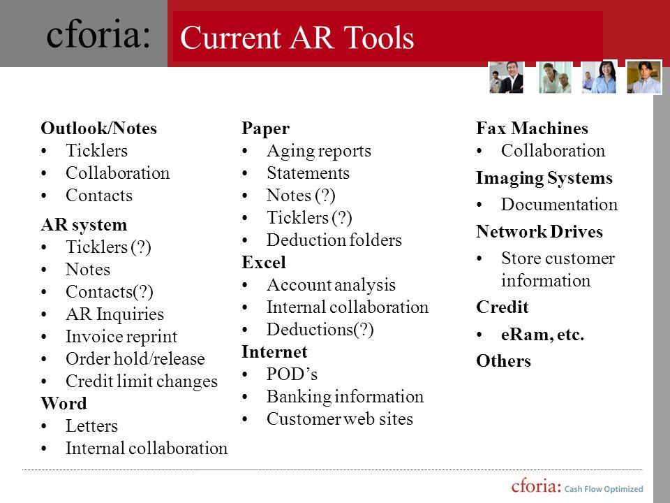 cforia: Drill Down Ability to analyze AR for each customer
