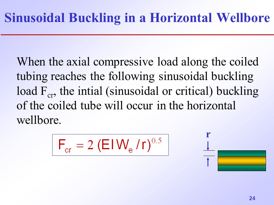 24 Sinusoidal Buckling in a Horizontal Wellbore When the axial compressive load along the coiled tubing reaches the following sinusoidal buckling load