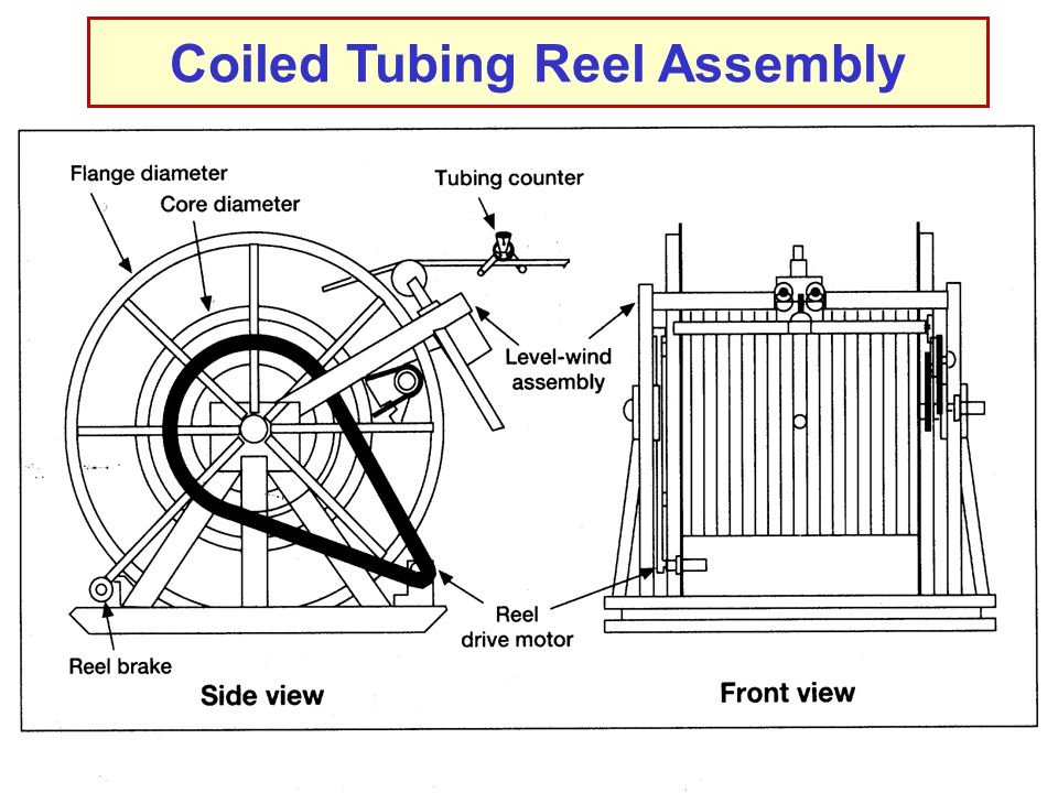 36 Helical Buckling in Vertical Wellbores: A helical buckling load for weighty tubulars in vertical wellbores was also derived recently through an energy analysis to predict the occurrence of the helical buckling: