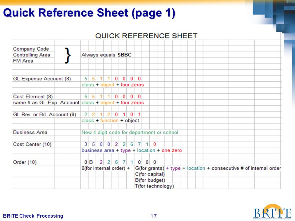 17 BRITE Check Processing Quick Reference Sheet (page 1)