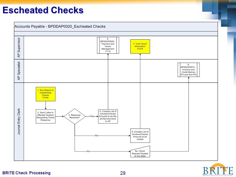 29 BRITE Check Processing Escheated Checks