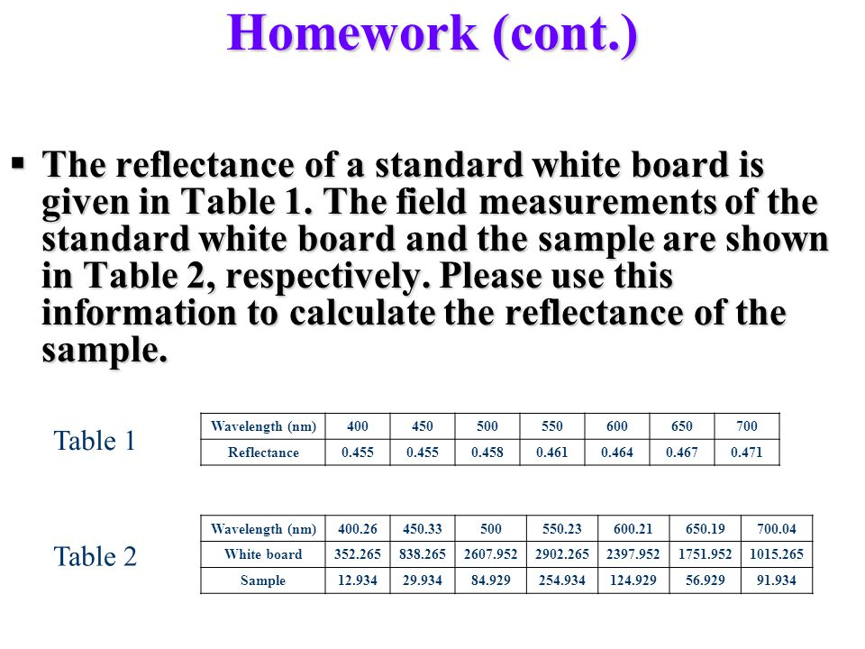 Homework (cont.)  The reflectance of a standard white board is given in Table 1.