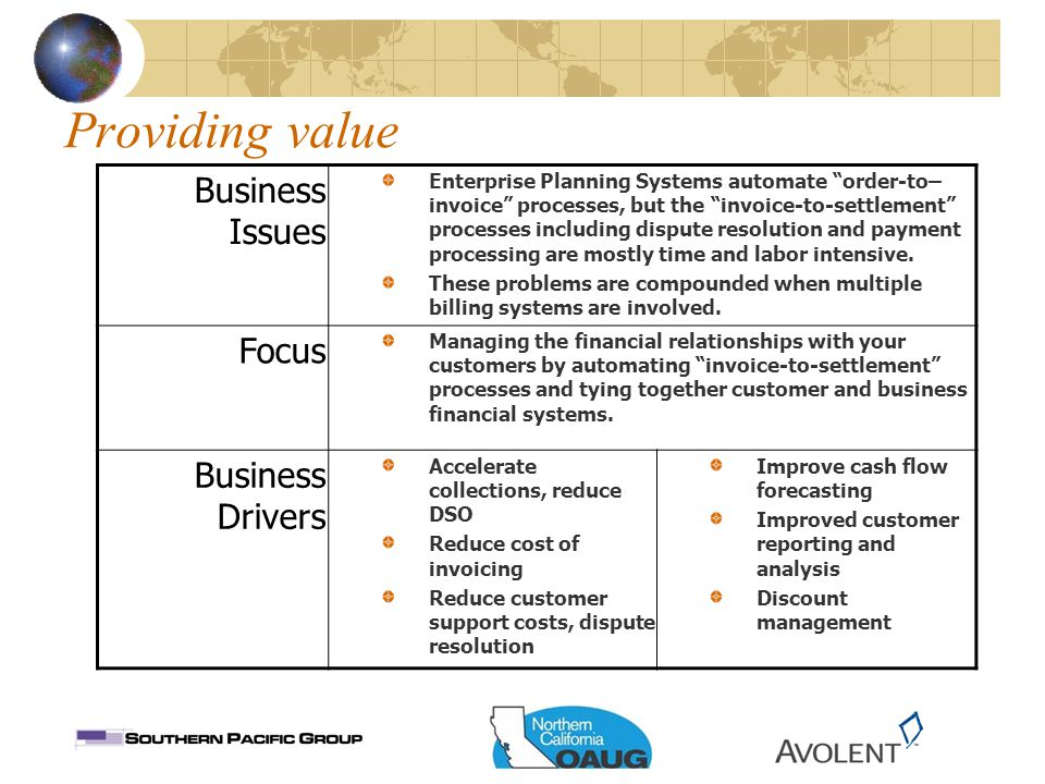 Providing value Business Issues Enterprise Planning Systems automate order-to– invoice processes, but the invoice-to-settlement processes including dispute resolution and payment processing are mostly time and labor intensive.