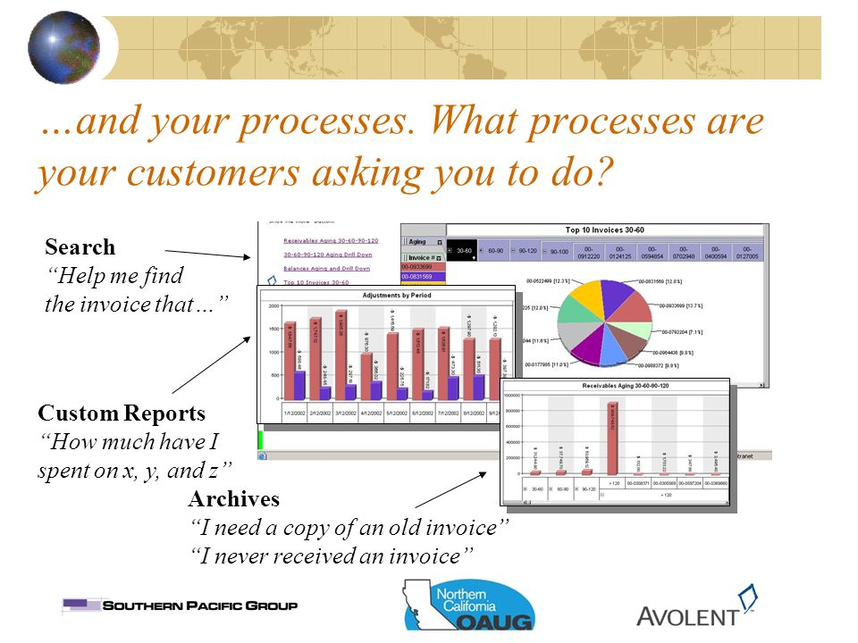 …and your processes. What processes are your customers asking you to do.