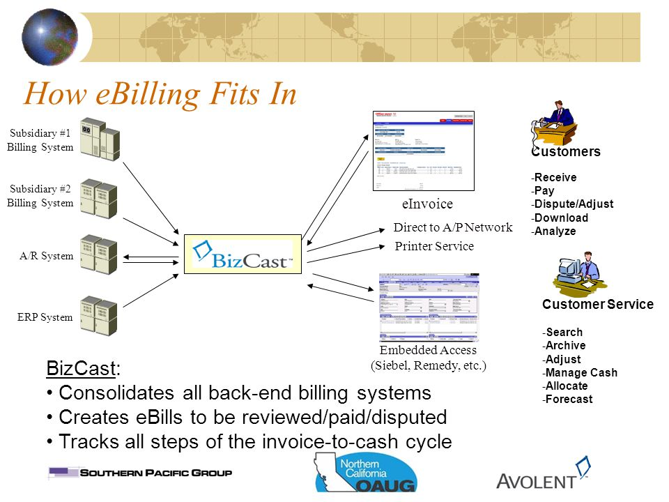 How eBilling Fits In Customers -Receive -Pay -Dispute/Adjust -Download -Analyze Customer Service -Search -Archive -Adjust -Manage Cash -Allocate -Forecast Subsidiary #1 Billing System Subsidiary #2 Billing System A/R System ERP System eInvoice Embedded Access (Siebel, Remedy, etc.) BizCast: Consolidates all back-end billing systems Creates eBills to be reviewed/paid/disputed Tracks all steps of the invoice-to-cash cycle Direct to A/P Network Printer Service