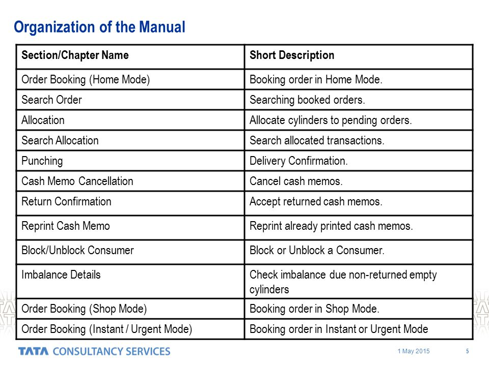 1 May 2015 5 Organization of the Manual Section/Chapter NameShort Description Order Booking (Home Mode)Booking order in Home Mode.