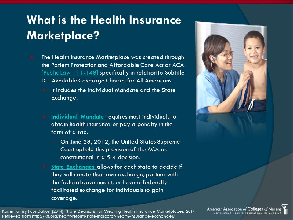 What is the Health Insurance Marketplace.