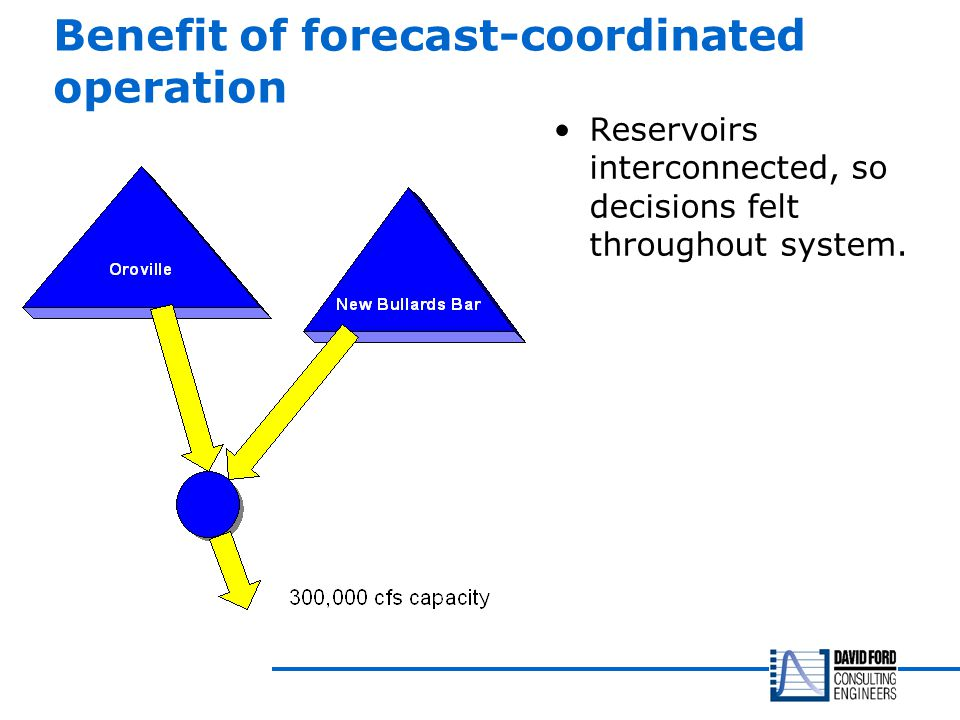 Benefit of forecast-coordinated operation Reservoirs interconnected, so decisions felt throughout system.