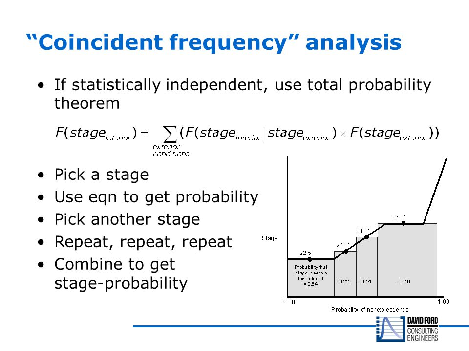 Coincident frequency analysis If statistically independent, use total probability theorem Pick a stage Use eqn to get probability Pick another stage Repeat, repeat, repeat Combine to get stage-probability