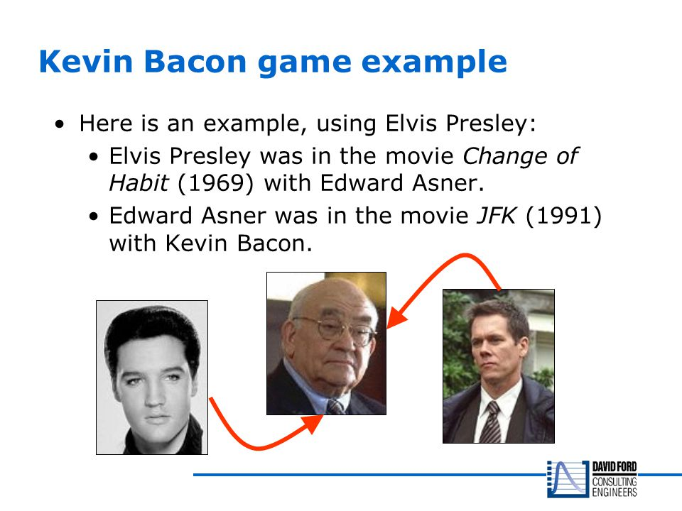Here is an example, using Elvis Presley: Elvis Presley was in the movie Change of Habit (1969) with Edward Asner.