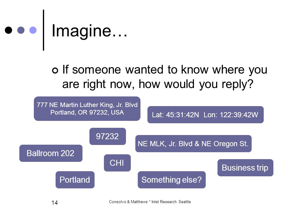 Consolvo & Matthews * Intel Research Seattle 14 Imagine… If someone wanted to know where you are right now, how would you reply.