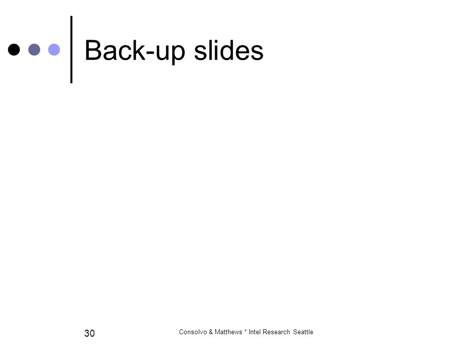 Consolvo & Matthews * Intel Research Seattle 30 Back-up slides