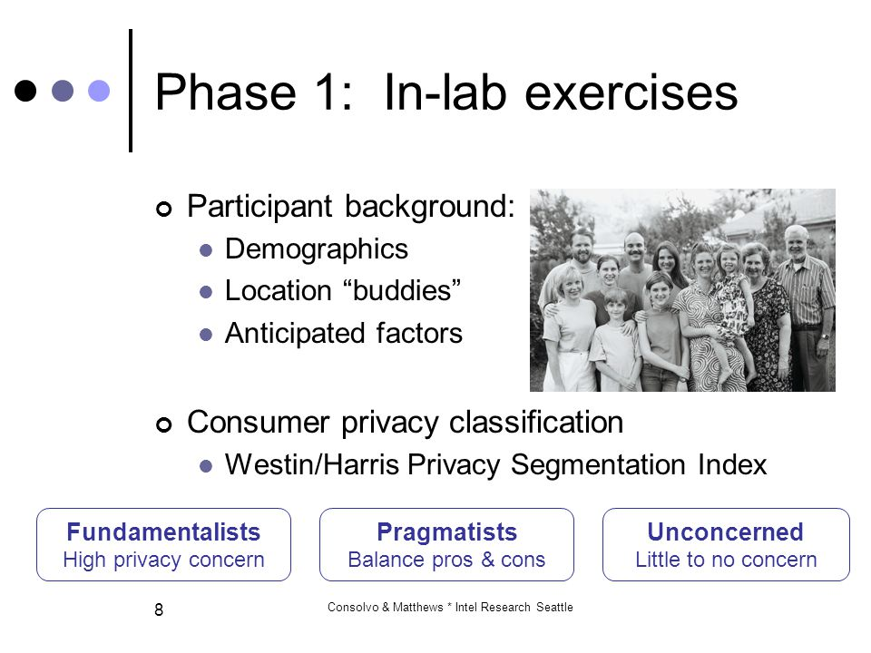 Consolvo & Matthews * Intel Research Seattle 9 Phase 2: Experience sampling 2 weeks, in situ Randomly interrupted 10 questionnaires/day ~2-4 minutes to complete Asked about: Current situation Hypothetical location requests