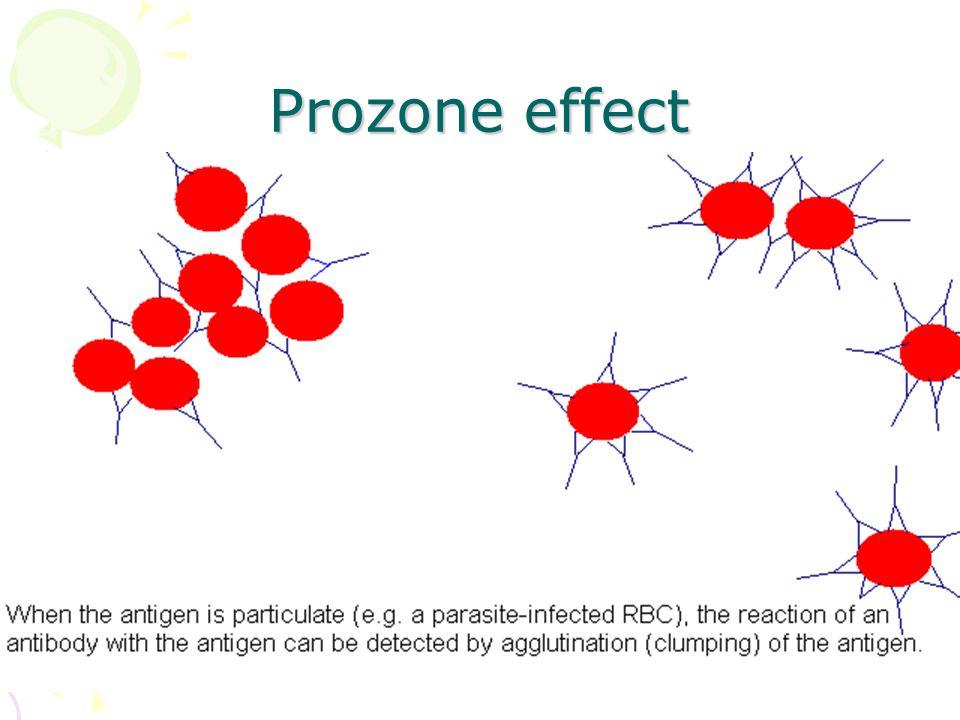 Prozone effect