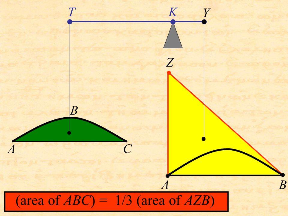 TK Y AB Z AC B (area of ABC) = 1/3 (area of AZB)