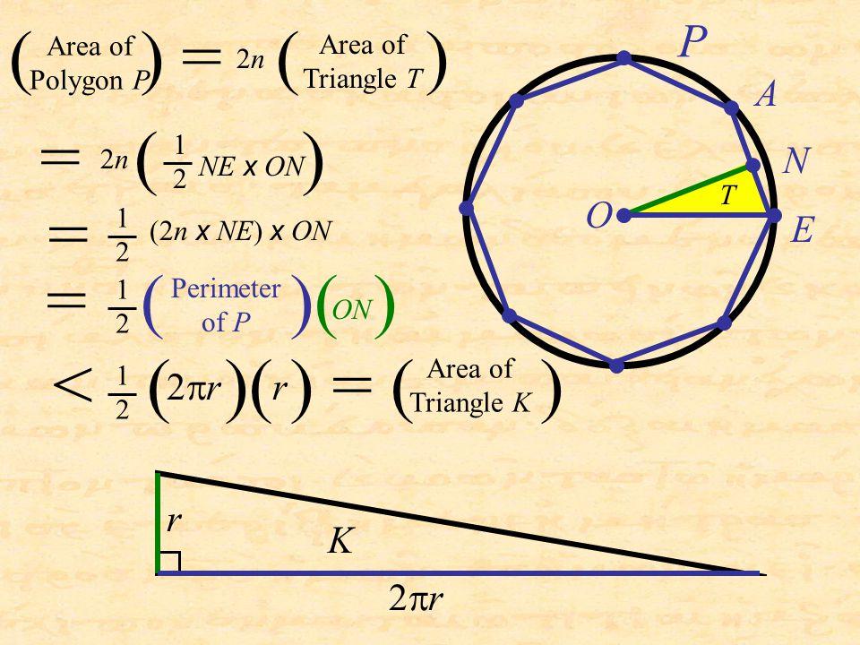 ( ) = ( ) A E N O  r r K P Area of Triangle T Area of Polygon P 2n2n T 2n2n = ( ) NE x ON 1212 (2n x NE) x ON = = ( )( ) Perimeter of P ON < ( )( )