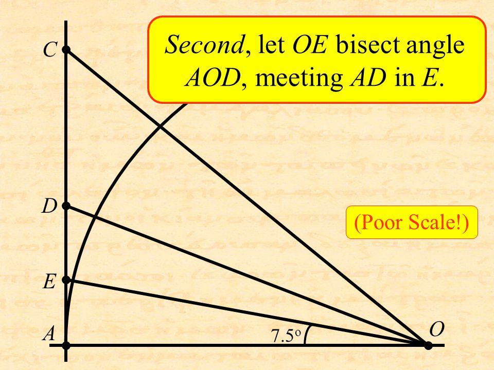 7.5 o O C D A Second, let OE bisect angle AOD, meeting AD in E. E (Poor Scale!)