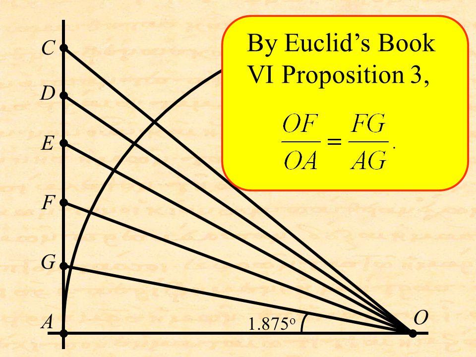 O C D A E F G By Euclid's Book VI Proposition 3, 1.875 o