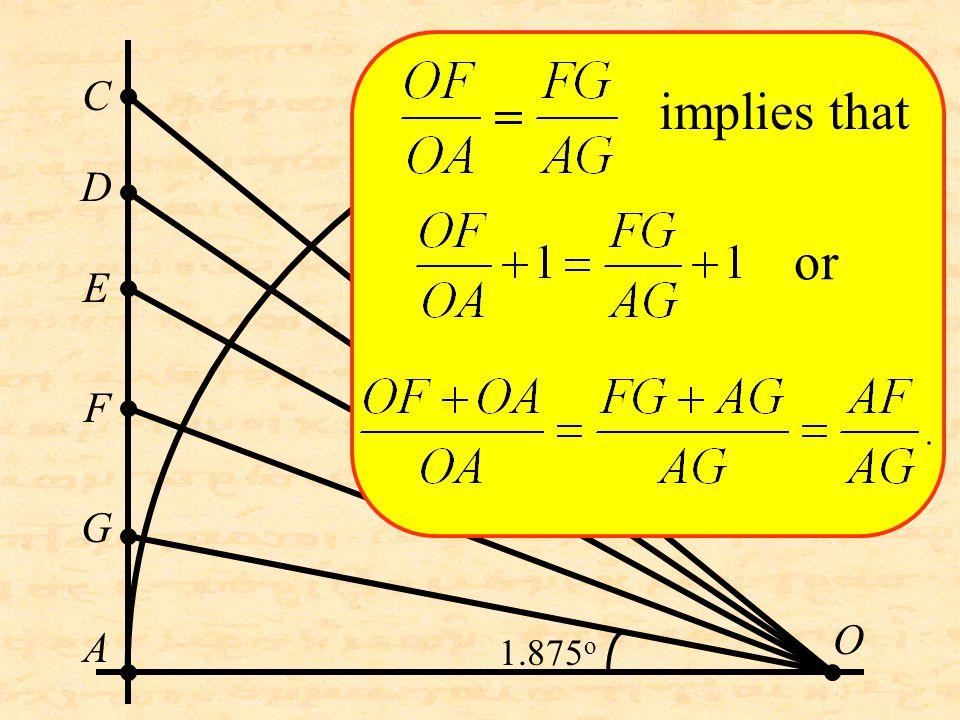 O C D A E F G implies that or 1.875 o