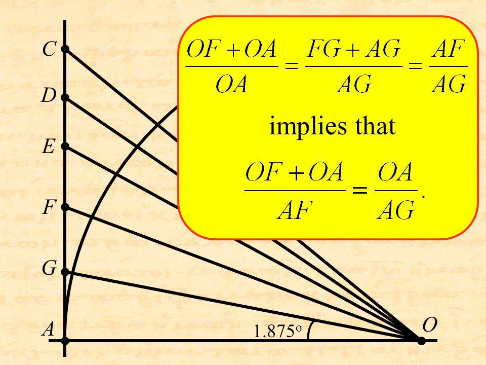 O C D A E F G implies that 1.875 o