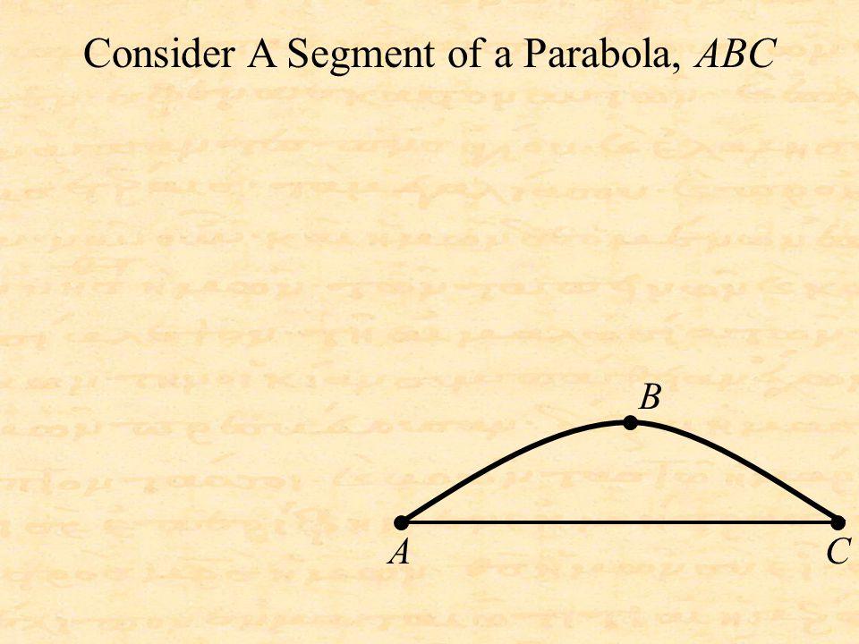 Consider A Segment of a Parabola, ABC A B C