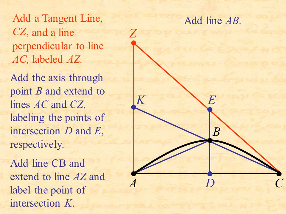 KE D Z A B C Add a Tangent Line, CZ, Add the axis through point B and extend to lines AC and CZ, labeling the points of intersection D and E, respectively.