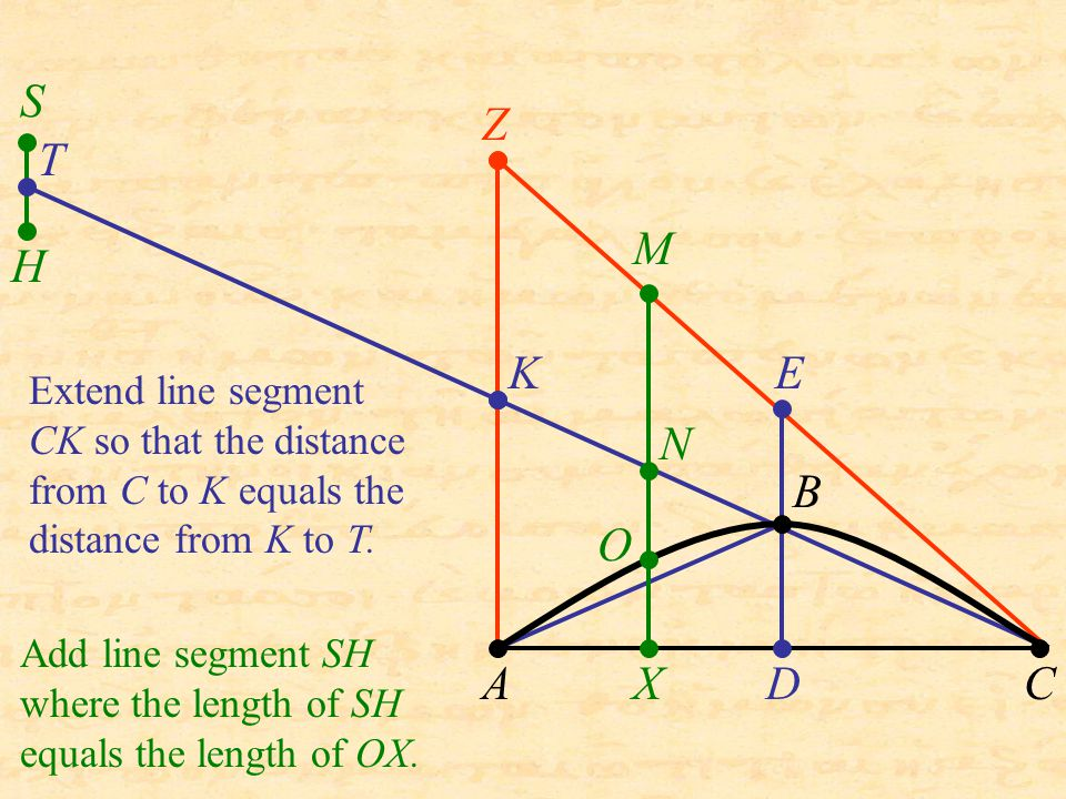 H S T X KE D Z A B C M N O Extend line segment CK so that the distance from C to K equals the distance from K to T. Add line segment SH where the leng