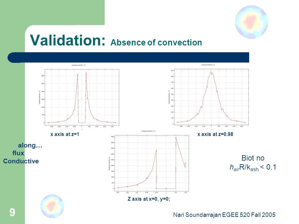 Nari Soundarrajan EGEE 520 Fall 2005 9 Validation: Absence of convection Biot no h air R/k ash < 0.1 x axis at z=1 along… flux Conductive x axis at z=0.98 Z axis at x=0, y=0;