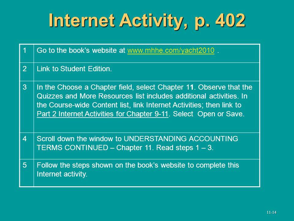 Internet Activity, p.