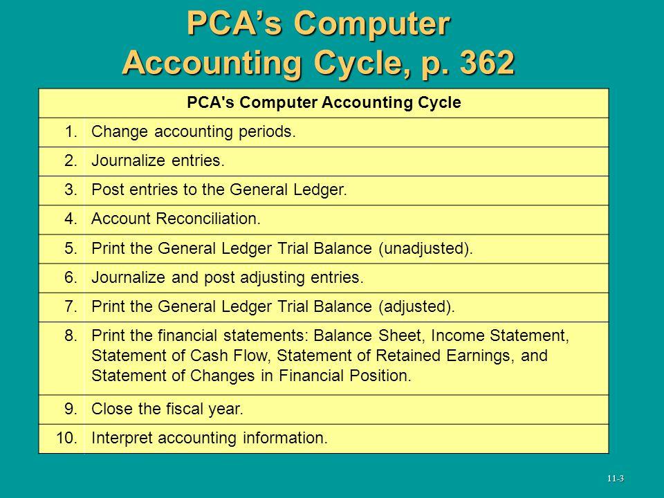 PCA's Computer Accounting Cycle, p.