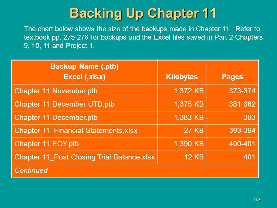 Backing Up Chapter 11 Backup Name (.ptb) Excel (.xlsx)KilobytesPages Chapter 11 November.ptb1,372 KB373-374 Chapter 11 December UTB.ptb1,375 KB381-382 Chapter 11 December.ptb1,383 KB393 Chapter 11_Financial Statements.xlsx27 KB393-394 Chapter 11 EOY.ptb1,390 KB400-401 Chapter 11_Post Closing Trial Balance.xlsx12 KB401 Continued.