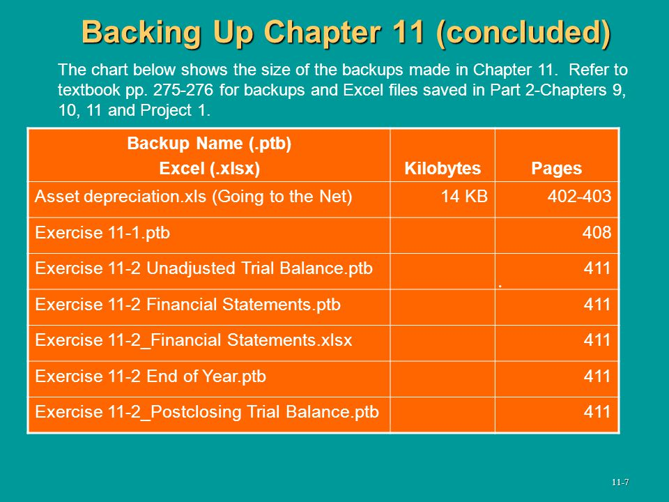 Backing Up Chapter 11 (concluded) Backup Name (.ptb) Excel (.xlsx)KilobytesPages Asset depreciation.xls (Going to the Net)14 KB402-403 Exercise 11-1.ptb408 Exercise 11-2 Unadjusted Trial Balance.ptb411 Exercise 11-2 Financial Statements.ptb411 Exercise 11-2_Financial Statements.xlsx411 Exercise 11-2 End of Year.ptb411 Exercise 11-2_Postclosing Trial Balance.ptb411.