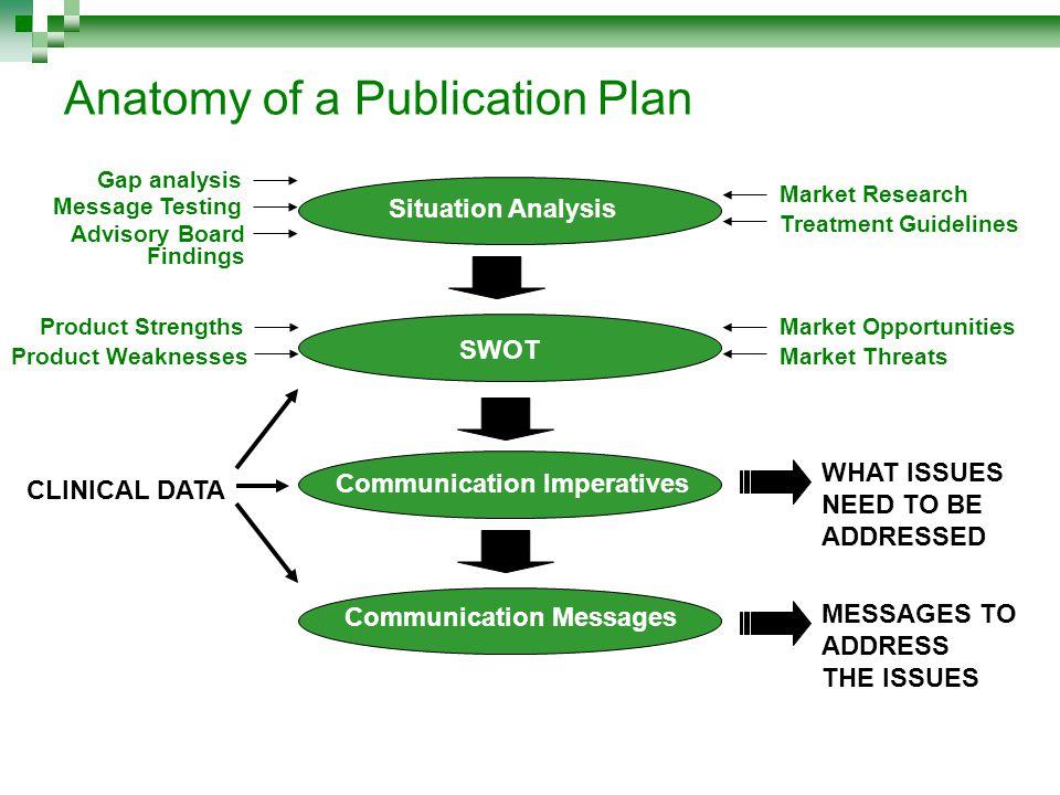 Key Communication Messages