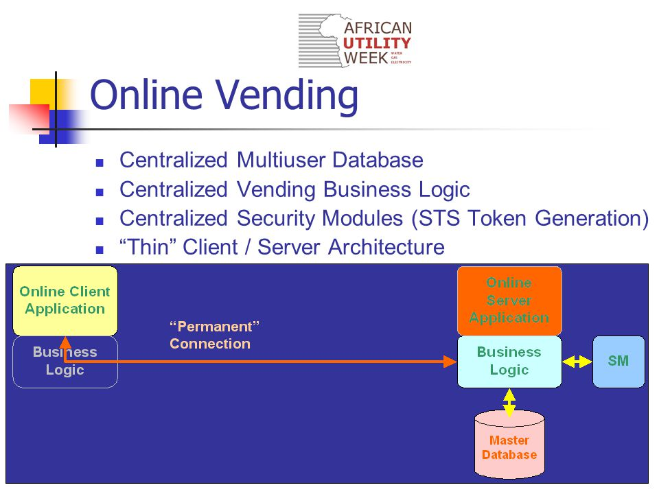 Online Vending Centralized Multiuser Database Centralized Vending Business Logic Centralized Security Modules (STS Token Generation) Thin Client / Server Architecture